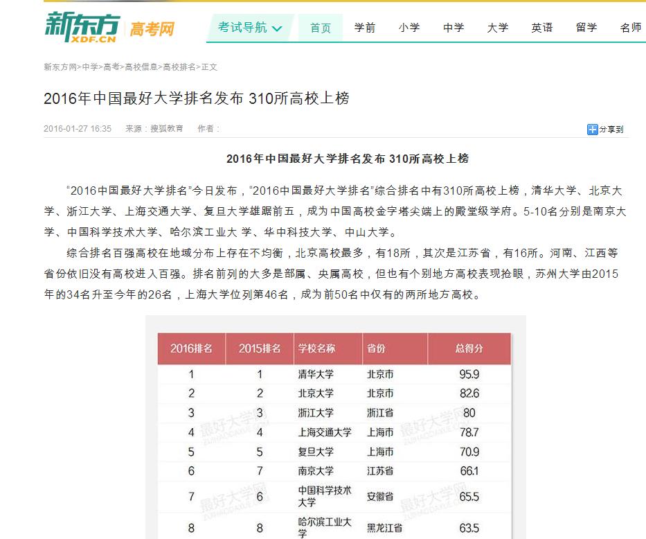 2016中国最好大学排名:西安邮电大学位列陕西省属高校第 ...